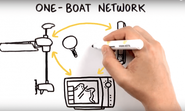 Alles in één met TECHNAUTIC – One Boat Network