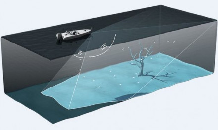 Met LiveScope de volledige onderwater wereld real time in beeld